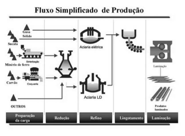 carvão mineral produção extração