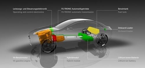 interior combustível carro mercedes óleo diesel