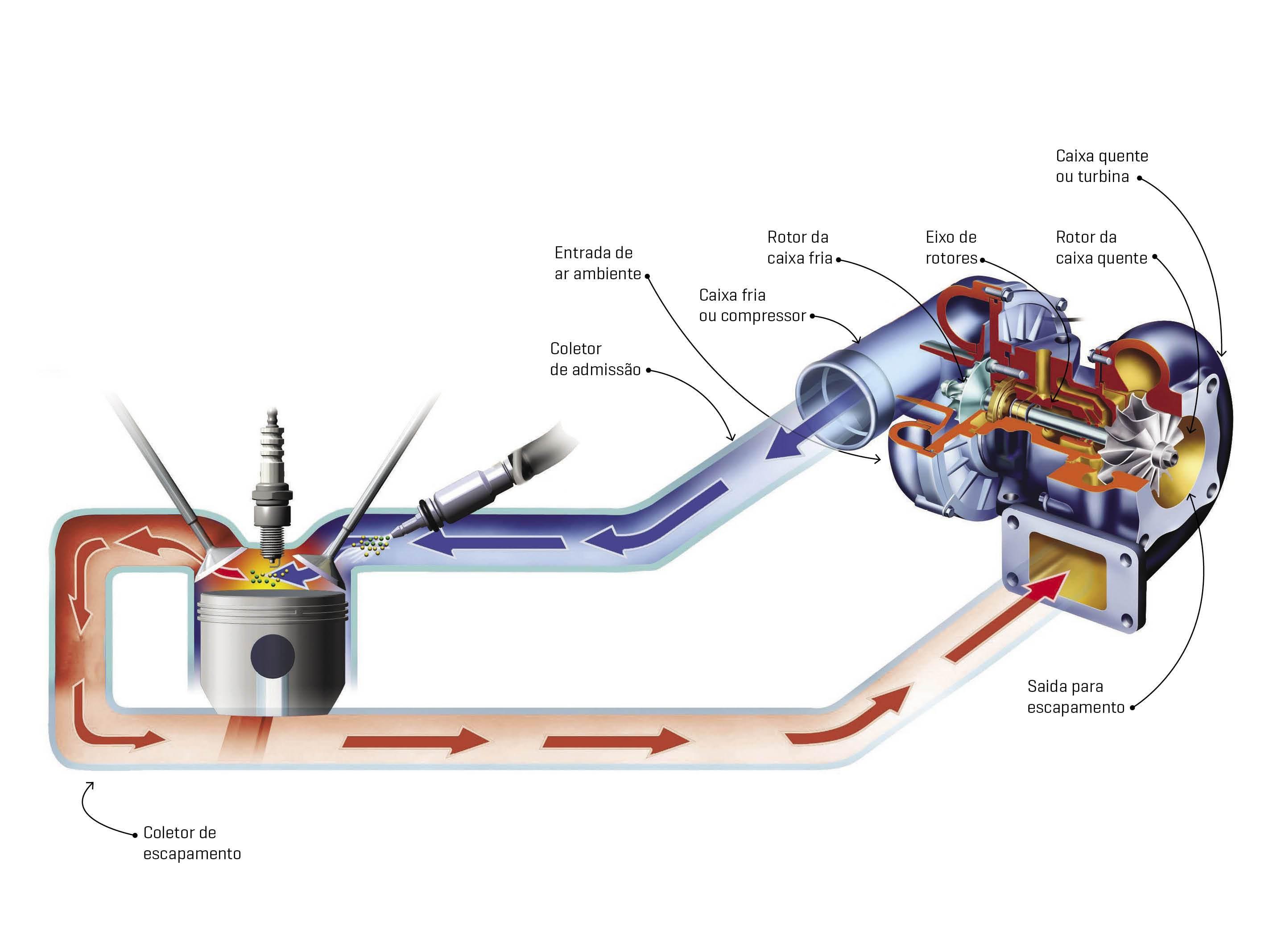 motor turbo diesel para carros movidos a diesel são leopoldo diesel oleo diesel para geradores